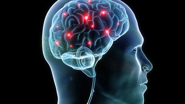 Brain Training Practice