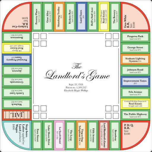Elizabeth Magie- Monopoly